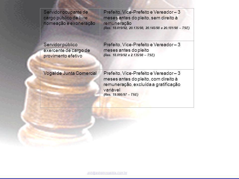 Servidor ocupante de cargo público de livre nomeação e exoneração Prefeito, Vice-Prefeito e Vereador – 3 meses antes do pleito, sem direito à remuneração (Res.