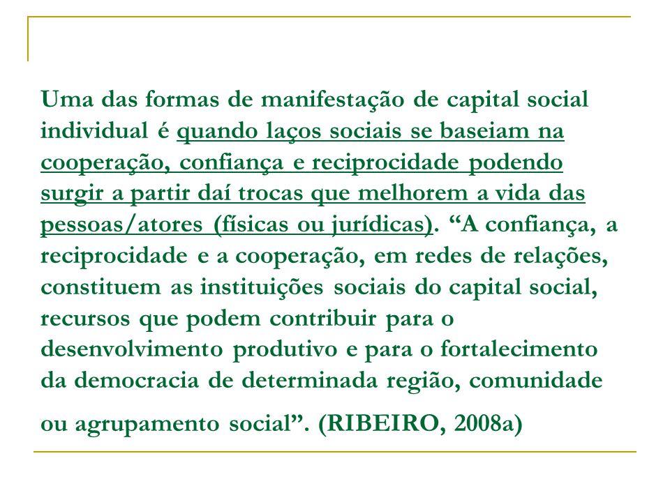 Uma das formas de manifestação de capital social individual é quando laços sociais se baseiam na cooperação, confiança e reciprocidade podendo surgir a partir daí trocas que melhorem a vida das pessoas/atores (físicas ou jurídicas).