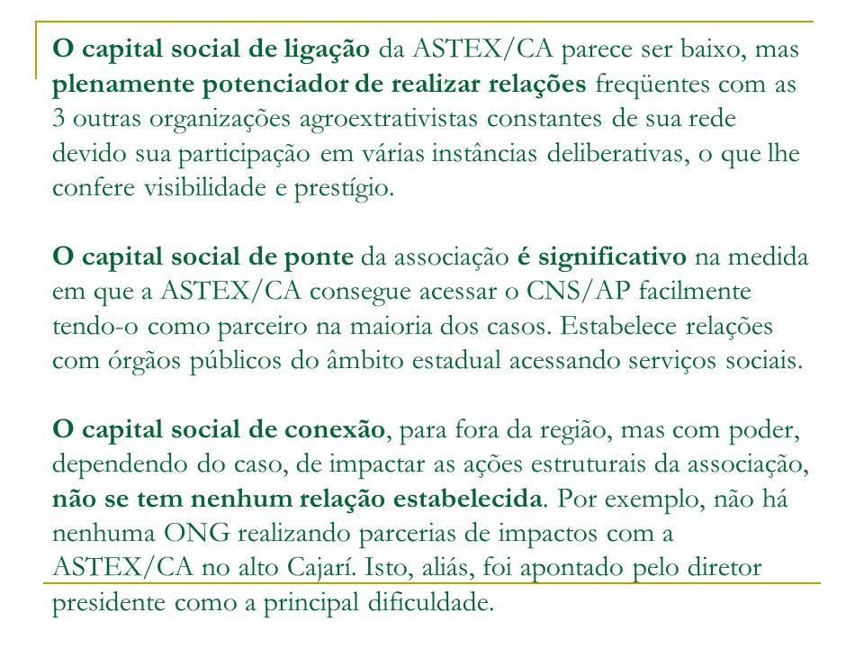 O capital social de ligação da ASTEX/CA parece ser baixo, mas plenamente potenciador de realizar relações freqüentes com as 3 outras organizações agroextrativistas constantes de sua rede devido sua participação em várias instâncias deliberativas, o que lhe confere visibilidade e prestígio.