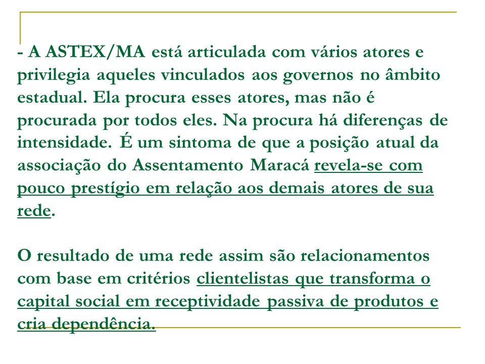 - A ASTEX/MA está articulada com vários atores e privilegia aqueles vinculados aos governos no âmbito estadual.