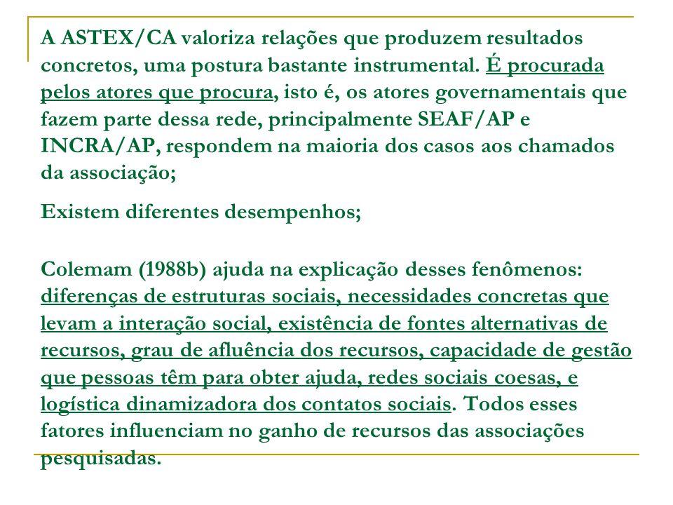 A ASTEX/CA valoriza relações que produzem resultados concretos, uma postura bastante instrumental.