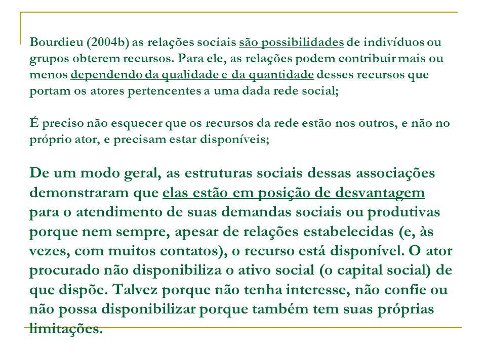 Bourdieu (2004b) as relações sociais são possibilidades de indivíduos ou grupos obterem recursos.