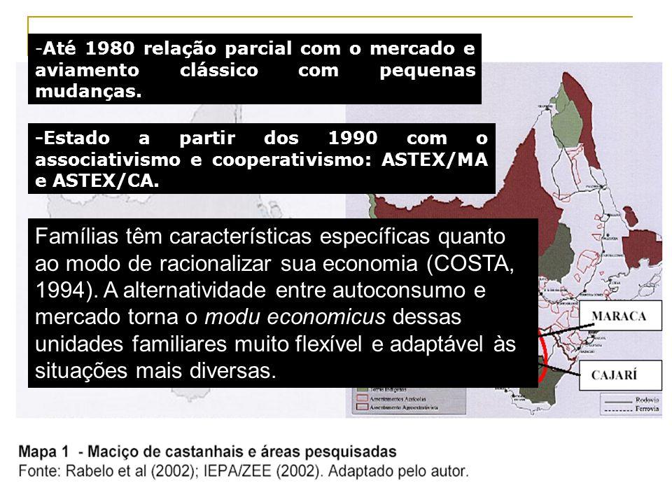 -Até 1980 relação parcial com o mercado e aviamento clássico com pequenas mudanças.