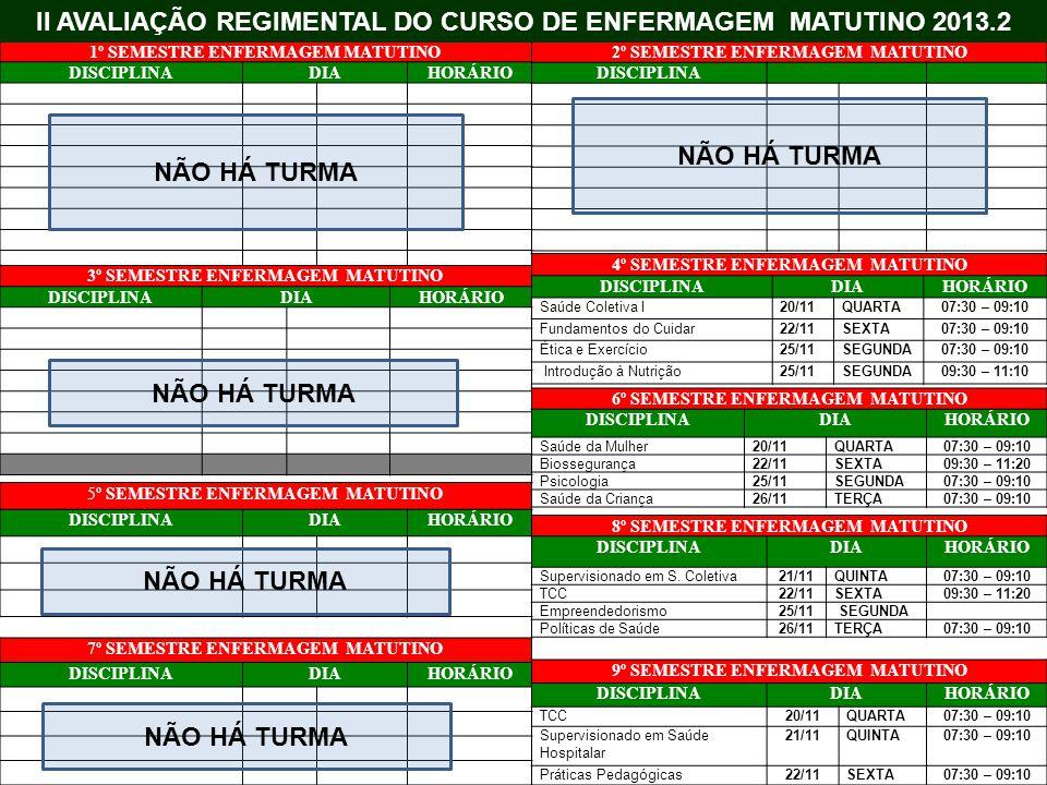 1º SEMESTRE ENFERMAGEM MATUTINO DISCIPLINADIAHORÁRIO 2º SEMESTRE ENFERMAGEM MATUTINO DISCIPLINA 3º SEMESTRE ENFERMAGEM MATUTINO DISCIPLINADIAHORÁRIO 5º SEMESTRE ENFERMAGEM MATUTINO DISCIPLINADIAHORÁRIO 4º SEMESTRE ENFERMAGEM MATUTINO DISCIPLINADIAHORÁRIO Saúde Coletiva I20/11QUARTA07:30 – 09:10 Fundamentos do Cuidar22/11SEXTA07:30 – 09:10 Ética e Exercício25/11SEGUNDA07:30 – 09:10 Introdução à Nutrição25/11SEGUNDA09:30 – 11:10 6º SEMESTRE ENFERMAGEM MATUTINO DISCIPLINADIAHORÁRIO Saúde da Mulher20/11QUARTA07:30 – 09:10 Biossegurança22/11SEXTA09:30 – 11:20 Psicologia25/11SEGUNDA07:30 – 09:10 Saúde da Criança26/11TERÇA07:30 – 09:10 7º SEMESTRE ENFERMAGEM MATUTINO DISCIPLINADIAHORÁRIO II AVALIAÇÃO REGIMENTAL DO CURSO DE ENFERMAGEM MATUTINO 2013.2 8º SEMESTRE ENFERMAGEM MATUTINO DISCIPLINADIAHORÁRIO Supervisionado em S.
