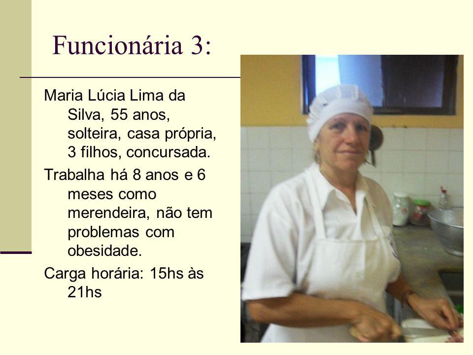 Funcionária 3: Maria Lúcia Lima da Silva, 55 anos, solteira, casa própria, 3 filhos, concursada. Trabalha há 8 anos e 6 meses como merendeira, não tem