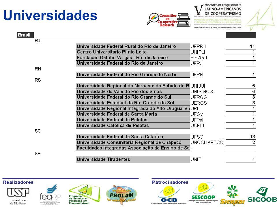 Universidade de São Paulo RealizadoresPatrocinadores Universidades