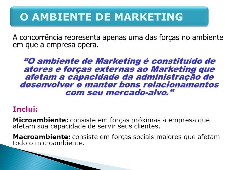 """O AMBIENTE DE MARKETING A concorrência representa apenas uma das forças no ambiente em que a empresa opera. """"O ambiente de Marketing é constituído de"""