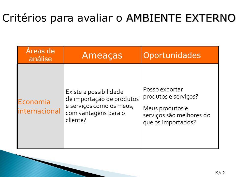 t9/e2 Posso exportar produtos e serviços? Meus produtos e serviços são melhores do que os importados? Existe a possibilidade de importação de produtos