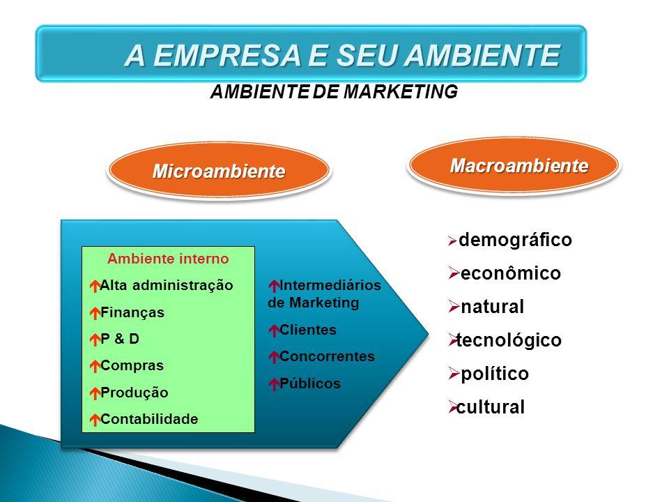 è É a base de todo o planejamento empresarial, pois norteia todas as ações futuras da empresa.
