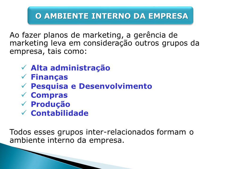 Ao fazer planos de marketing, a gerência de marketing leva em consideração outros grupos da empresa, tais como: Alta administração Finanças Pesquisa e