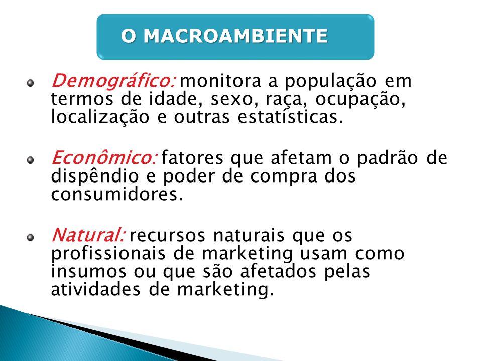 Demográfico: monitora a população em termos de idade, sexo, raça, ocupação, localização e outras estatísticas. Econômico: fatores que afetam o padrão