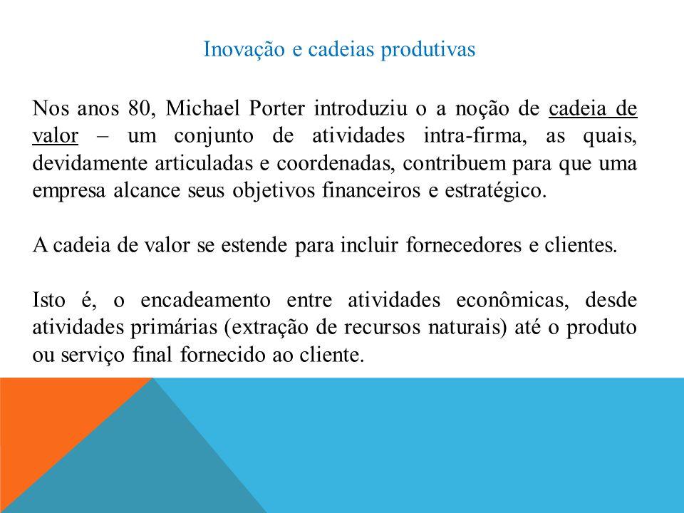 Inovação e cadeias produtivas Nos anos 80, Michael Porter introduziu o a noção de cadeia de valor – um conjunto de atividades intra-firma, as quais, devidamente articuladas e coordenadas, contribuem para que uma empresa alcance seus objetivos financeiros e estratégico.