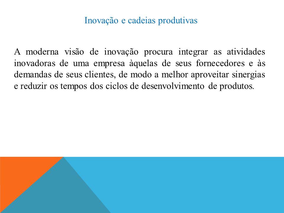 Inovação e cadeias produtivas A moderna visão de inovação procura integrar as atividades inovadoras de uma empresa àquelas de seus fornecedores e às d