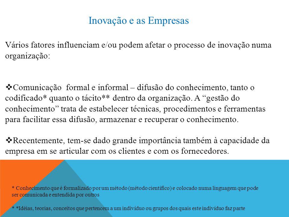 Inovação e as Empresas Vários fatores influenciam e/ou podem afetar o processo de inovação numa organização:  Comunicação formal e informal – difusão do conhecimento, tanto o codificado* quanto o tácito** dentro da organização.