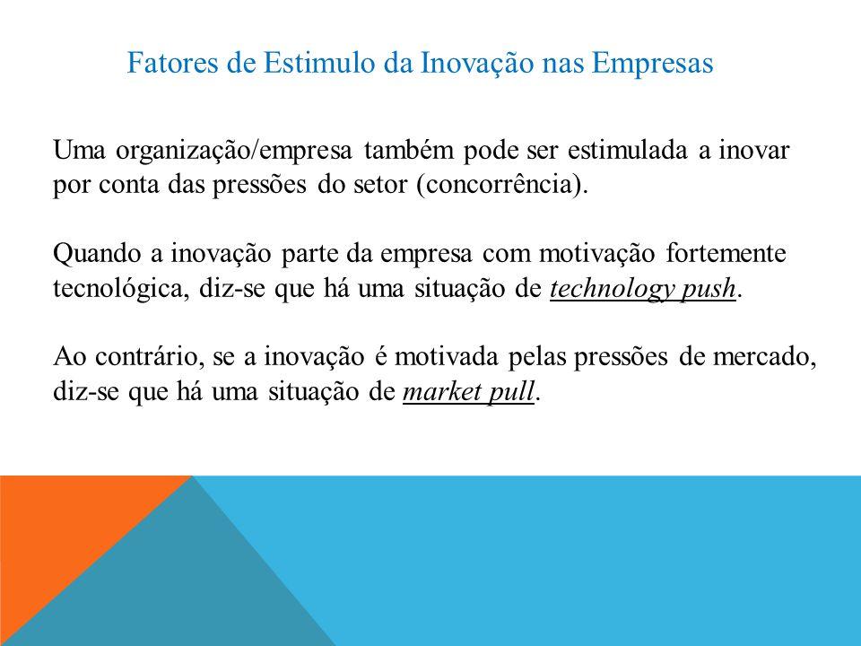 Fatores de Estimulo da Inovação nas Empresas Uma organização/empresa também pode ser estimulada a inovar por conta das pressões do setor (concorrência).