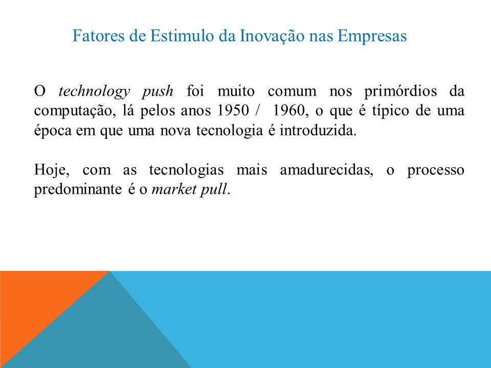 Fatores de Estimulo da Inovação nas Empresas O technology push foi muito comum nos primórdios da computação, lá pelos anos 1950 / 1960, o que é típico de uma época em que uma nova tecnologia é introduzida.