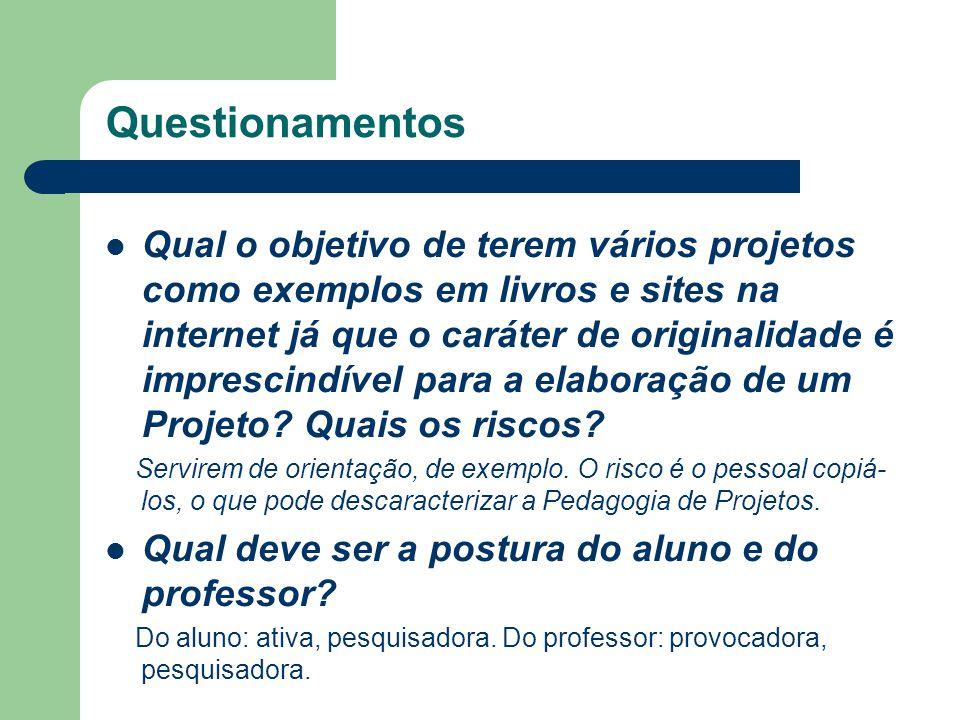 Questionamentos Qual o objetivo de terem vários projetos como exemplos em livros e sites na internet já que o caráter de originalidade é imprescindíve