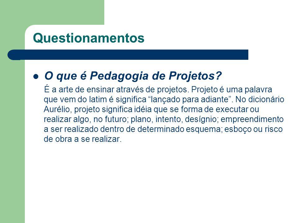 """Questionamentos O que é Pedagogia de Projetos? É a arte de ensinar através de projetos. Projeto é uma palavra que vem do latim é significa """"lançado pa"""