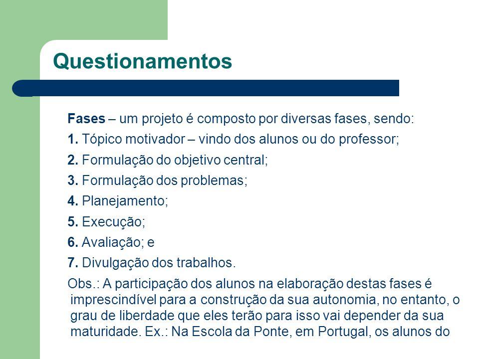 Questionamentos Fases – um projeto é composto por diversas fases, sendo: 1. Tópico motivador – vindo dos alunos ou do professor; 2. Formulação do obje