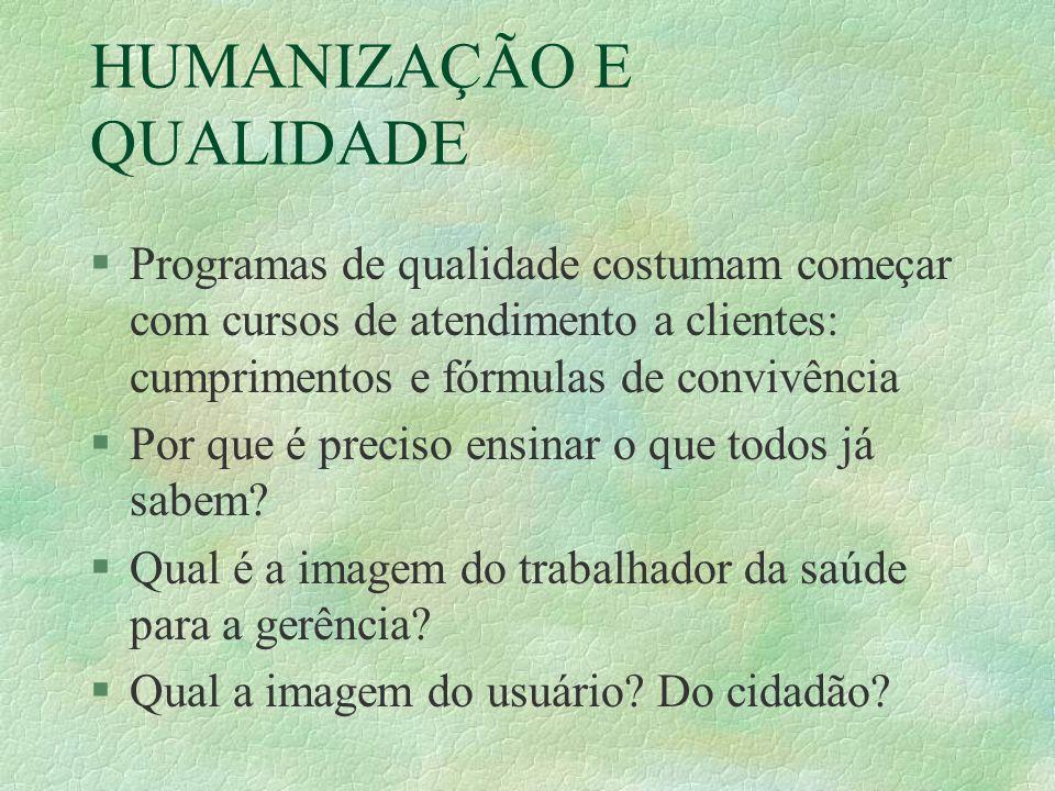 HUMANIZAÇÃO E QUALIDADE §No Estado de São Paulo, final de 1999, 97 hospitais (públicos, privados filantrópicos, não filantrópicos, universitários): 23% dizem ter alguma iniciativa/programa de qualidade; 77% dizem que não.