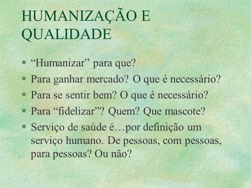 HUMANIZAÇÃO E QUALIDADE § Humanizar para que. §Para ganhar mercado.