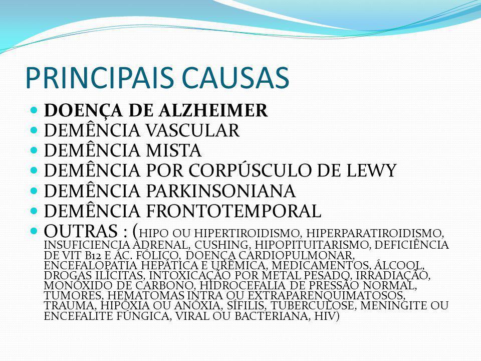 PRINCIPAIS CAUSAS DOENÇA DE ALZHEIMER DEMÊNCIA VASCULAR DEMÊNCIA MISTA DEMÊNCIA POR CORPÚSCULO DE LEWY DEMÊNCIA PARKINSONIANA DEMÊNCIA FRONTOTEMPORAL