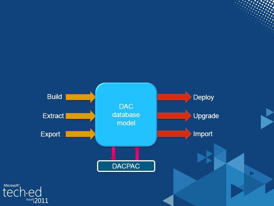 Instalar o Controller e Client para Distributed Replay em conjunto com o client tools do SQL Server (pré-requisito) 2.Capturar o Workload como se fosse executar o replay via profiler 3.Pré-processar o arquivo dreplay preprocess -m SERVER1 -i c:\replay\replay.trc -d C:\replay\work\ -m – controller -I – arquivo de input a ser consumido -d – diretório onde o dispatch será gerado