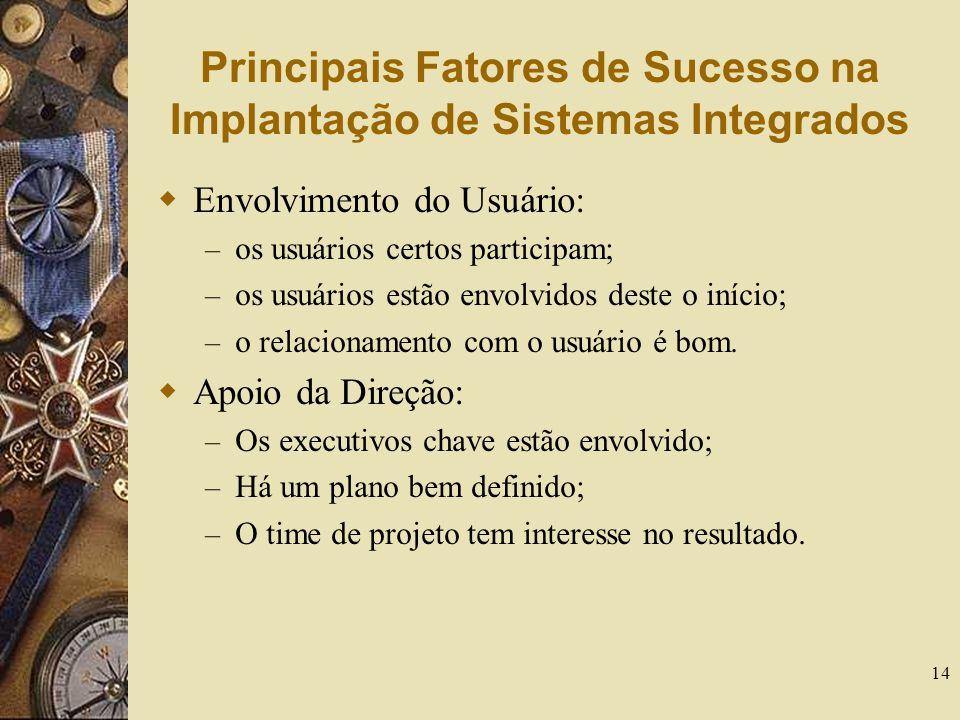 14 Principais Fatores de Sucesso na Implantação de Sistemas Integrados  Envolvimento do Usuário: – os usuários certos participam; – os usuários estão