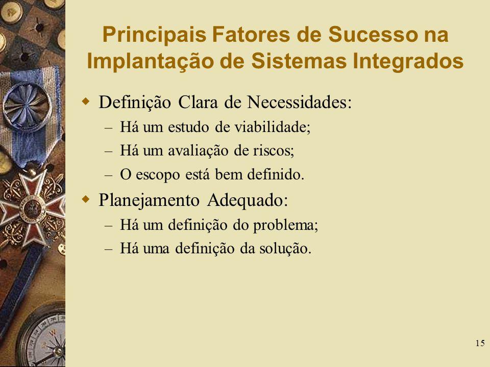 15 Principais Fatores de Sucesso na Implantação de Sistemas Integrados  Definição Clara de Necessidades: – Há um estudo de viabilidade; – Há um avali