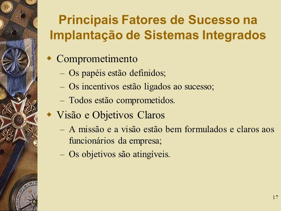 17 Principais Fatores de Sucesso na Implantação de Sistemas Integrados  Comprometimento – Os papéis estão definidos; – Os incentivos estão ligados ao