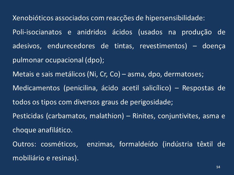 14 Xenobióticos associados com reacções de hipersensibilidade: Poli-isocianatos e anidridos ácidos (usados na produção de adesivos, endurecedores de tintas, revestimentos) – doença pulmonar ocupacional (dpo); Metais e sais metálicos (Ni, Cr, Co) – asma, dpo, dermatoses; Medicamentos (penicilina, ácido acetil salicílico) – Respostas de todos os tipos com diversos graus de perigosidade; Pesticidas (carbamatos, malathion) – Rinites, conjuntivites, asma e choque anafilático.