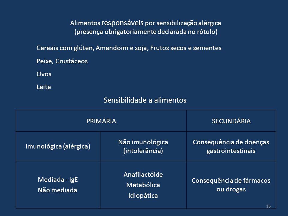 16 Sensibilidade a alimentos PRIMÁRIASECUNDÁRIA Imunológica (alérgica) Não imunológica (intolerância) Consequência de doenças gastrointestinais Mediad