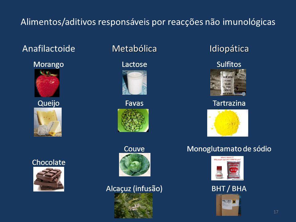 17 Alimentos/aditivos responsáveis por reacções não imunológicas AnafilactoideMetabólicaIdiopática MorangoLactoseSulfitos QueijoFavasTartrazina Chocolate CouveMonoglutamato de sódio Alcaçuz (infusão)BHT / BHA