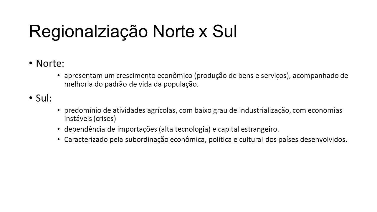 Regionalziação Norte x Sul Norte: apresentam um crescimento econômico (produção de bens e serviços), acompanhado de melhoria do padrão de vida da população.