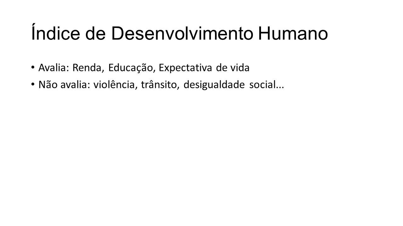 Índice de Desenvolvimento Humano Avalia: Renda, Educação, Expectativa de vida Não avalia: violência, trânsito, desigualdade social...
