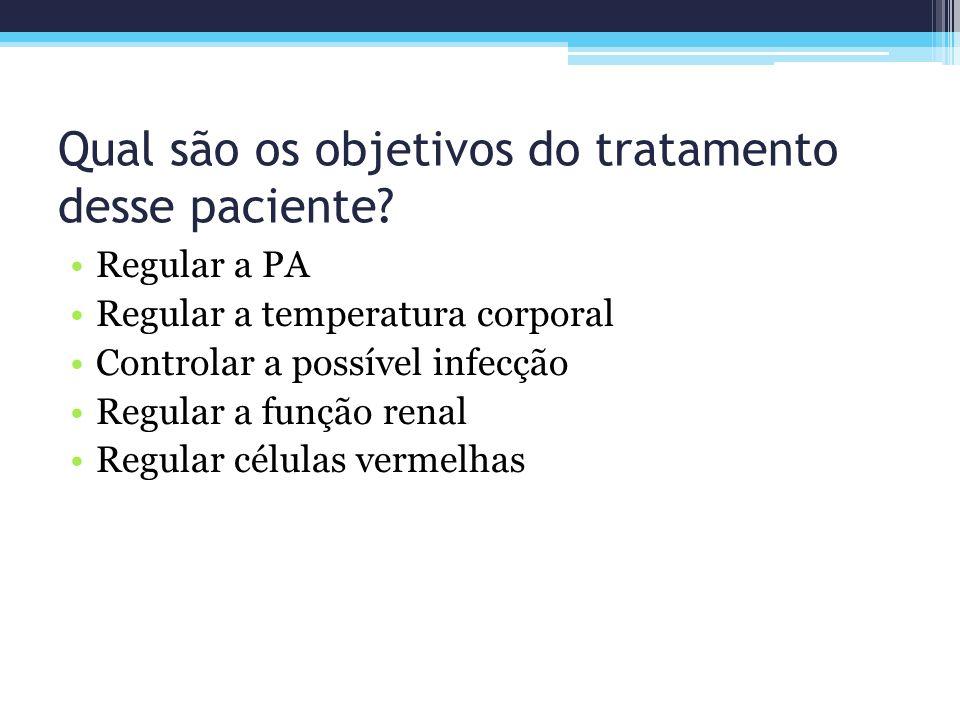 Qual são os objetivos do tratamento desse paciente? Regular a PA Regular a temperatura corporal Controlar a possível infecção Regular a função renal R