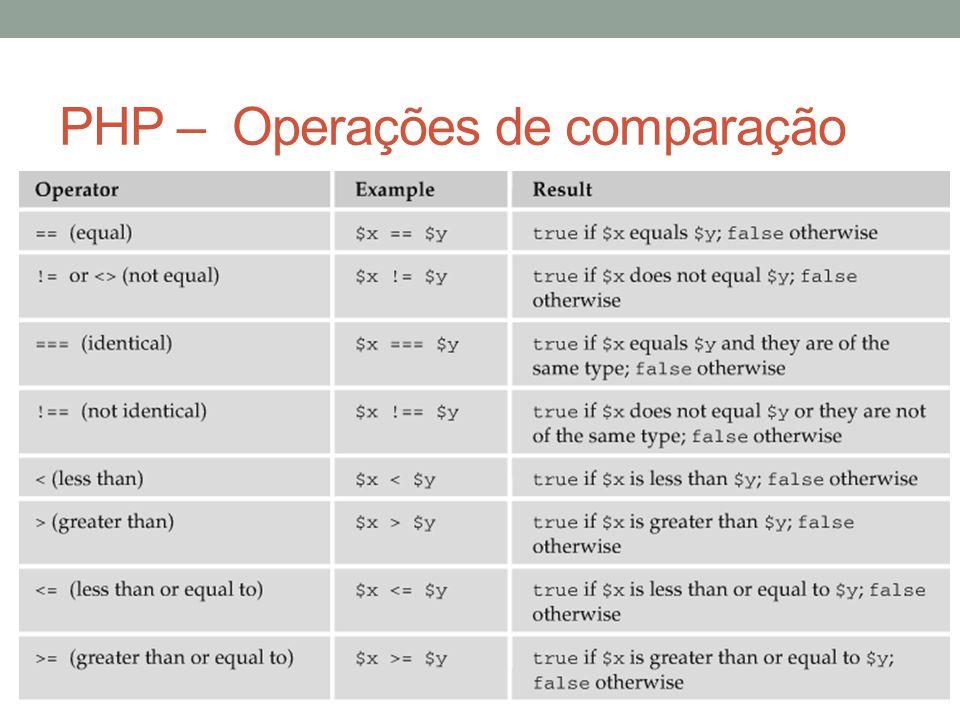 PHP – Operações de comparação