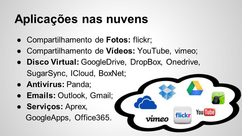 Aplicações nas nuvens ●Compartilhamento de Fotos: flickr; ●Compartilhamento de Vídeos: YouTube, vimeo; ●Disco Virtual: GoogleDrive, DropBox, Onedrive,