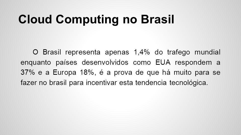 O Brasil representa apenas 1,4% do trafego mundial enquanto países desenvolvidos como EUA respondem a 37% e a Europa 18%, é a prova de que há muito pa