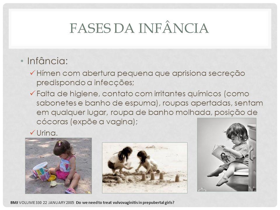 FASES DA INFÂNCIA Infância: Hímen com abertura pequena que aprisiona secreção predispondo a infecções; Falta de higiene, contato com irritantes químic