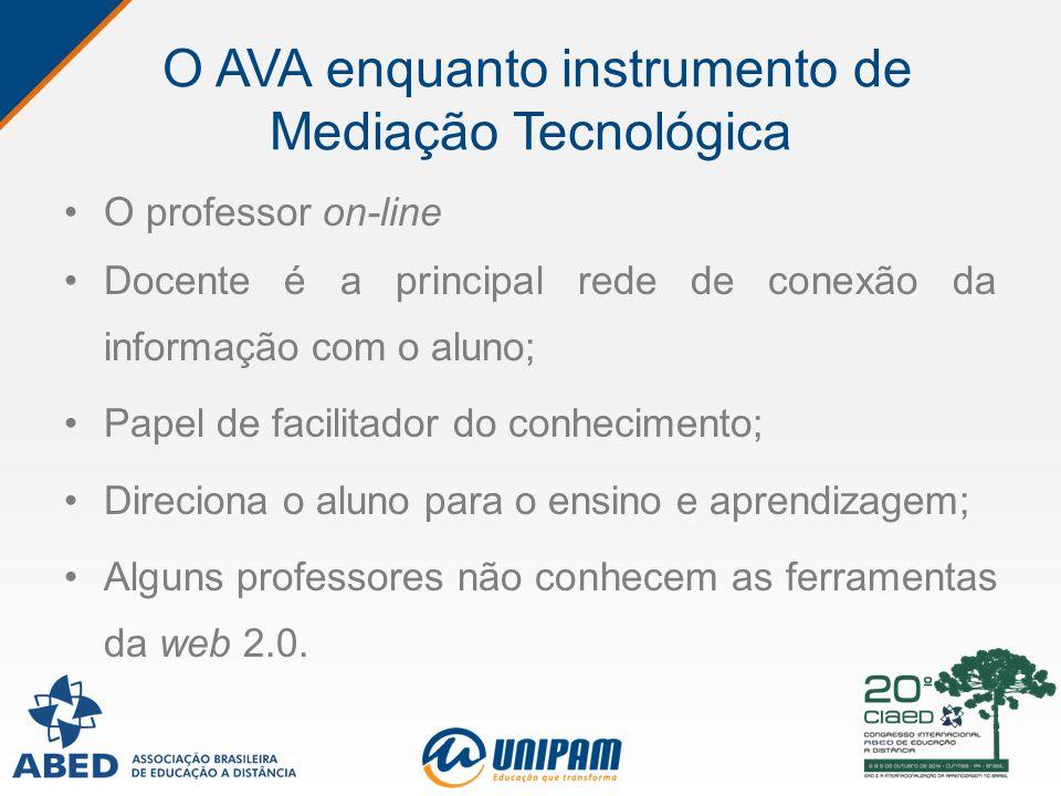 O AVA enquanto instrumento de Mediação Tecnológica O professor on-line Docente é a principal rede de conexão da informação com o aluno; Papel de facil