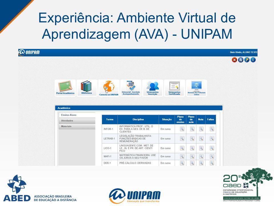 Experiência: Ambiente Virtual de Aprendizagem (AVA) - UNIPAM