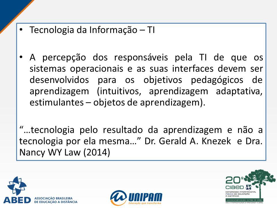 Tecnologia da Informação – TI A percepção dos responsáveis pela TI de que os sistemas operacionais e as suas interfaces devem ser desenvolvidos para o