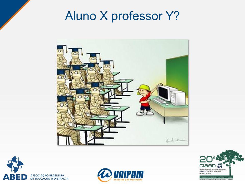 Aluno X professor Y?