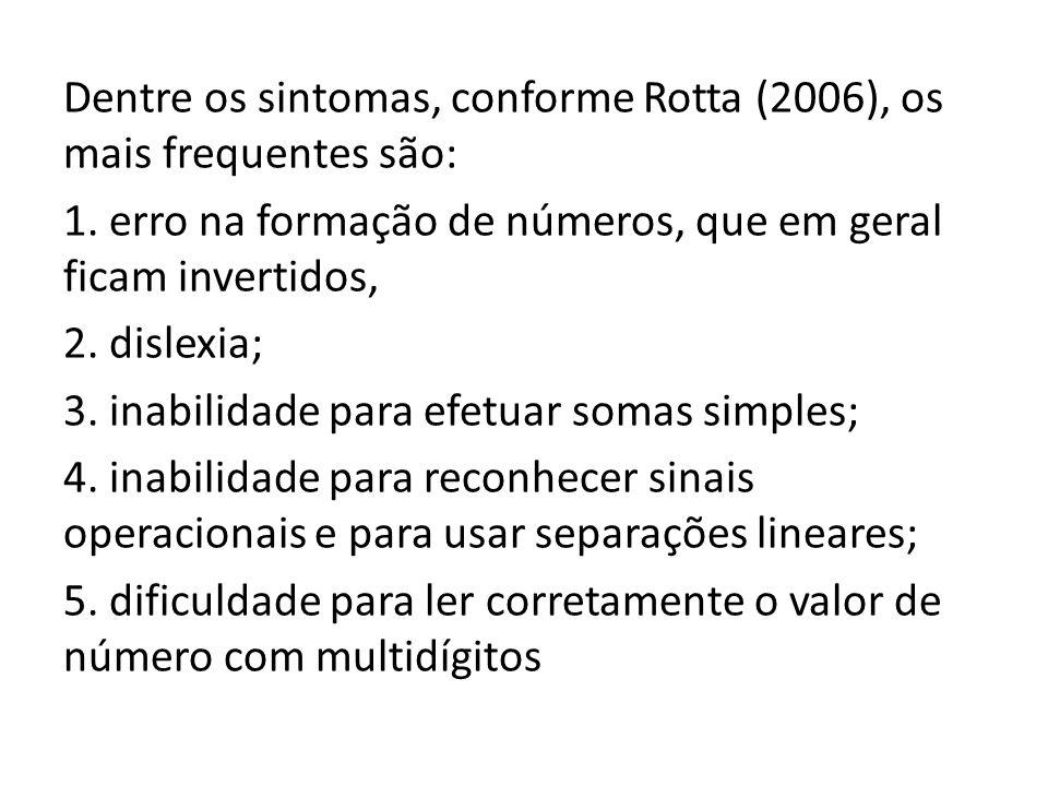 Dentre os sintomas, conforme Rotta (2006), os mais frequentes são: 1. erro na formação de números, que em geral ficam invertidos, 2. dislexia; 3. inab