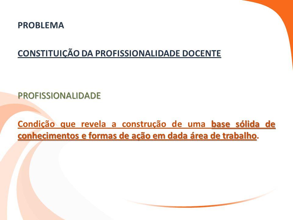 PROBLEMA CONSTITUIÇÃO DA PROFISSIONALIDADE DOCENTEPROFISSIONALIDADE base sólida de conhecimentos e formas de ação em dada área de trabalho Condição qu