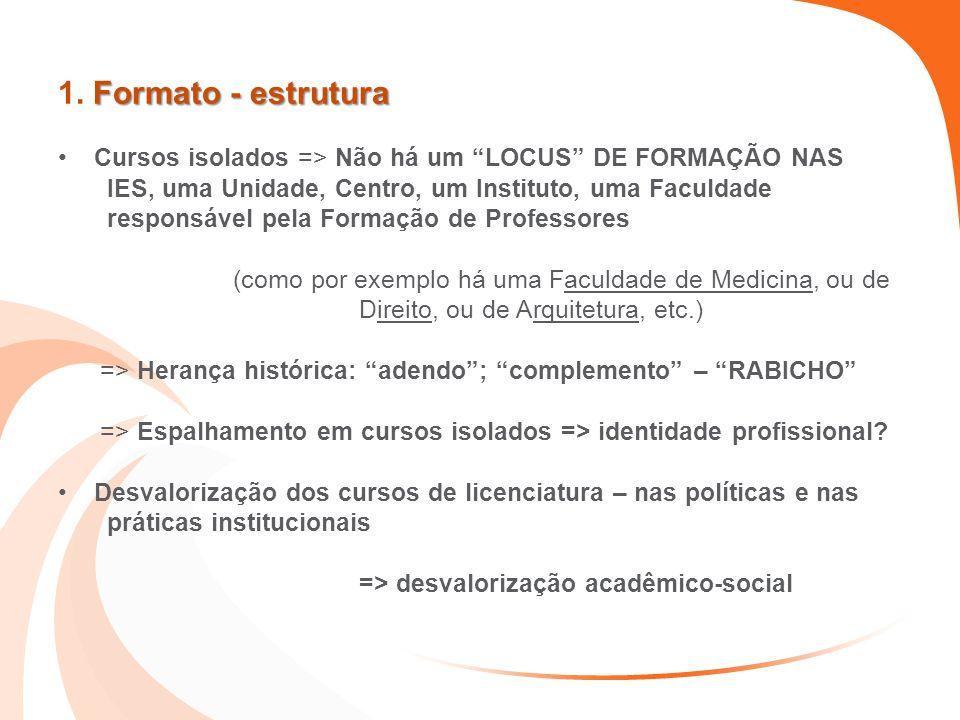 """Formato - estrutura 1. Formato - estrutura Cursos isolados => Não há um """"LOCUS"""" DE FORMAÇÃO NAS IES, uma Unidade, Centro, um Instituto, uma Faculdade"""