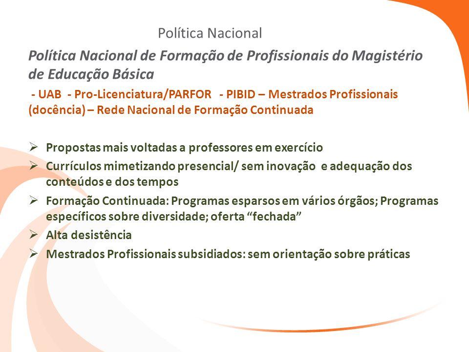 Política Nacional Política Nacional de Formação de Profissionais do Magistério de Educação Básica - UAB - Pro-Licenciatura/PARFOR - PIBID – Mestrados
