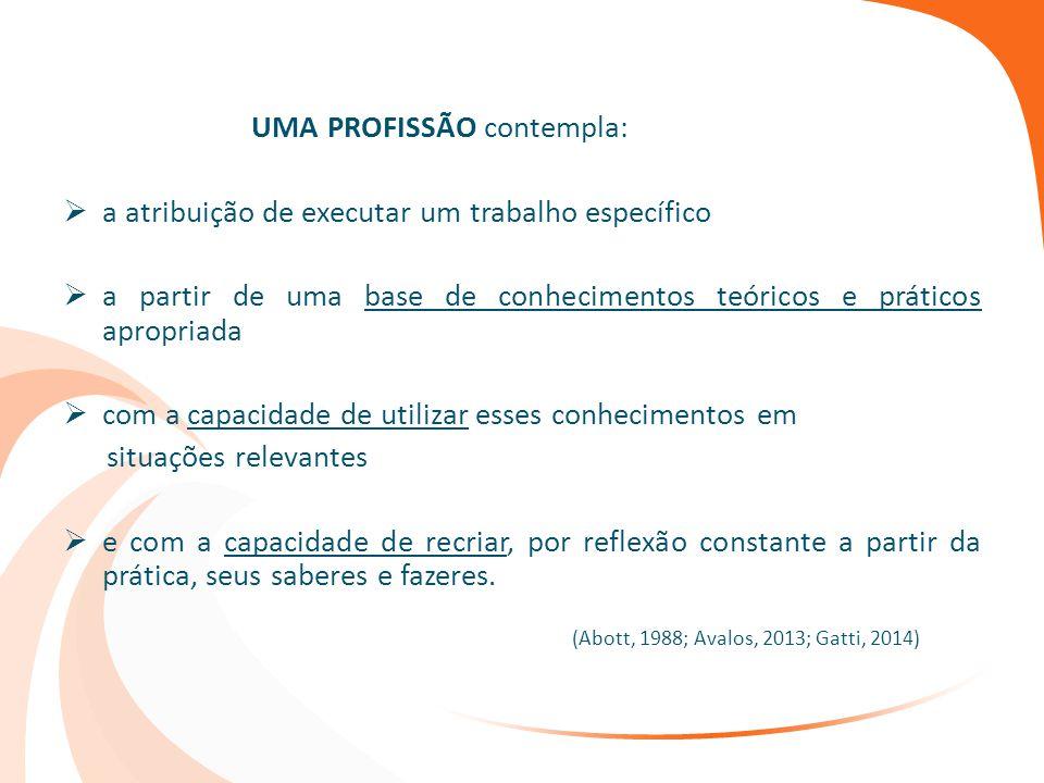 UMA PROFISSÃO contempla:  a atribuição de executar um trabalho específico  a partir de uma base de conhecimentos teóricos e práticos apropriada  co