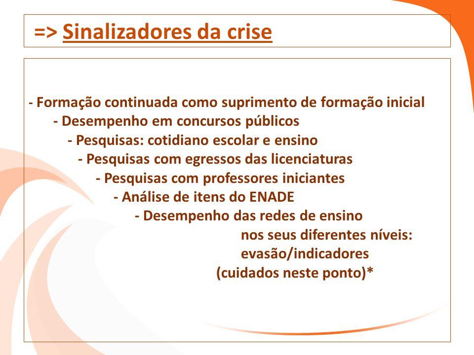 => Sinalizadores da crise - Formação continuada como suprimento de formação inicial - Desempenho em concursos públicos - Pesquisas: cotidiano escolar
